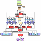 Blazer Signal Wiring Diagram by Buldg7